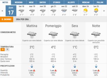 Capitanata, prevista una settimana di gelo e neve da Domenica 17: Probabile allerta meteo sui Monti Dauni